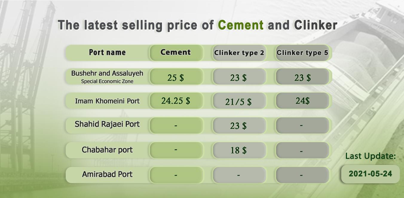 price eng